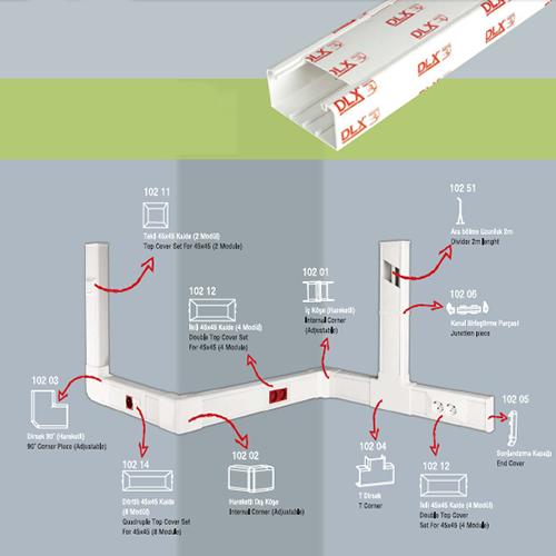 NOU in portofoliu nostru. Sisteme profesionale de management al cablurilor de la DLX Electric